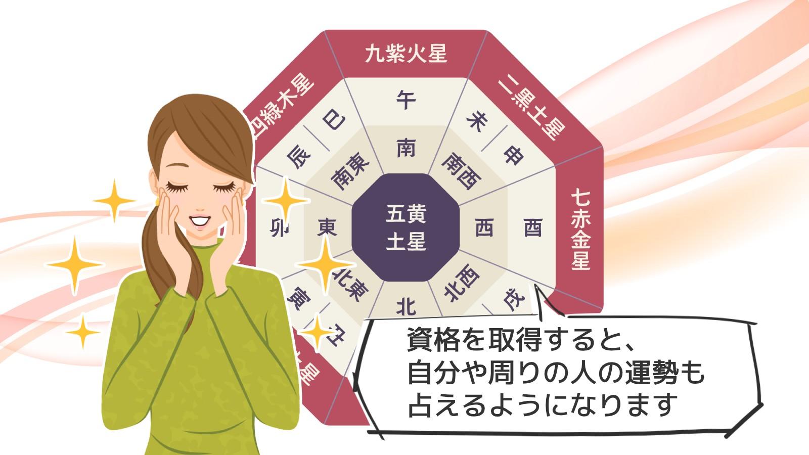 「九星気学資格」のアイキャッチ画像